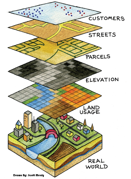 GIS department layers